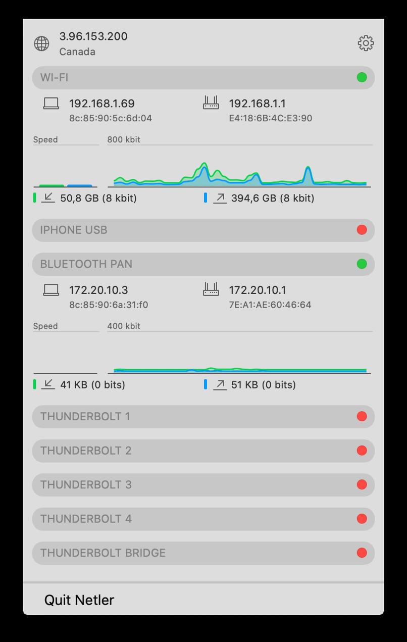 Network widget for mac