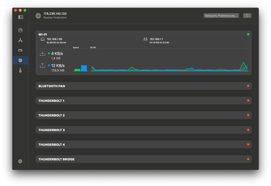 network monitor for mac