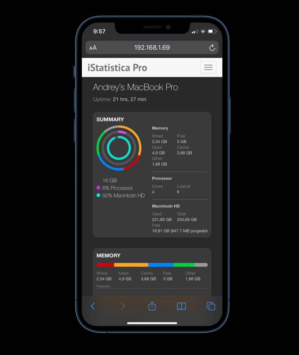 macos system monitor
